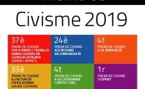 El Departament de Treball, Afers socials i famílies obre la convocatòria dels Premis de Civisme