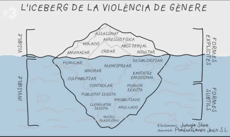 iceberg_violencies