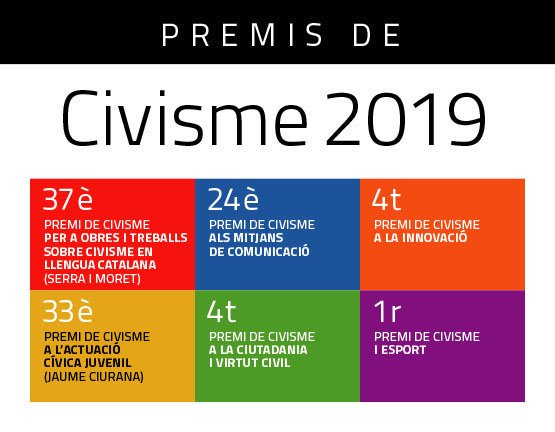 Premis Civisme 2019